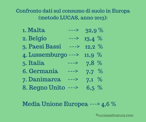 suolo_europa