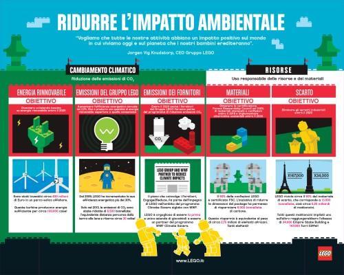Lego_infografica