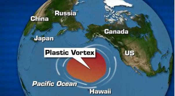 plastic_ vortex